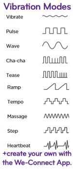 wevibe rave vibration modes