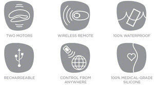 wevibe 4 plus features